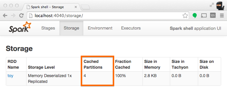 Cached Partitions